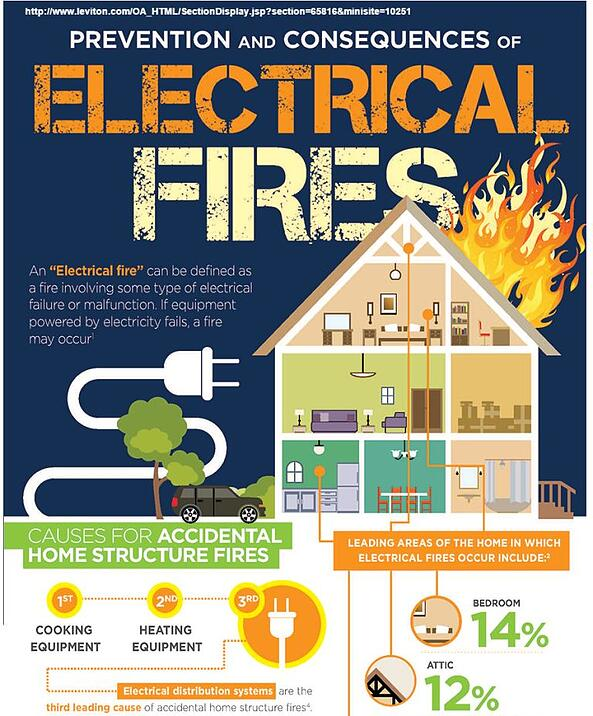 Electrical_Fires_Infographic