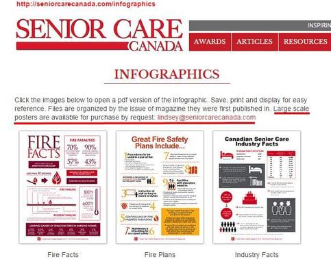how to get a senior into a nursing home toronto